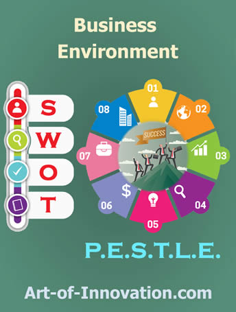 Marketing Analysis Business Environment PESTLE