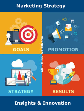 Marketing Strategy Analysis ROI Consulting