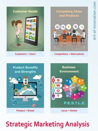 Strategic Marketing Analysis 101